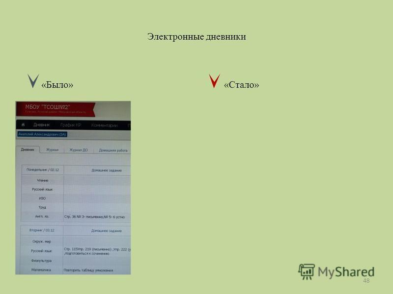 Электронные дневники «Было» «Стало» 48