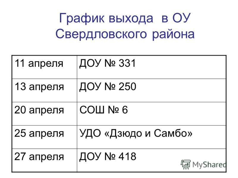 График выхода в ОУ Свердловского района 11 апреляДОУ 331 13 апреляДОУ 250 20 апреляСОШ 6 25 апреляУДО «Дзюдо и Самбо» 27 апреляДОУ 418