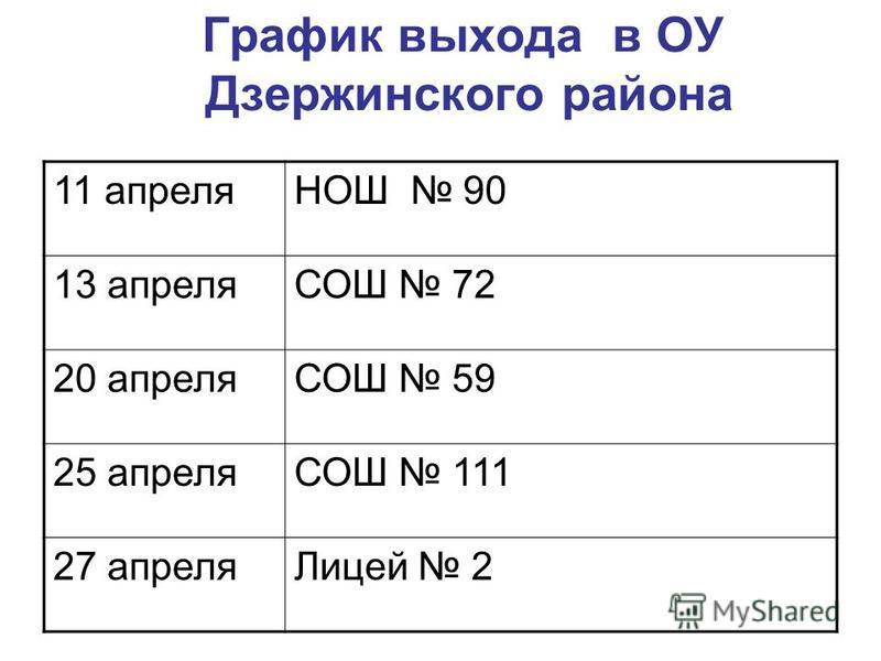 График выхода в ОУ Дзержинского района 11 апреляНОШ 90 13 апреляСОШ 72 20 апреляСОШ 59 25 апреляСОШ 111 27 апреля Лицей 2