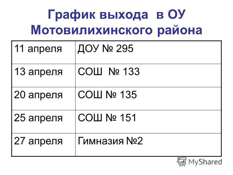 График выхода в ОУ Мотовилихинского района 11 апреляДОУ 295 13 апреляСОШ 133 20 апреляСОШ 135 25 апреляСОШ 151 27 апреля Гимназия 2