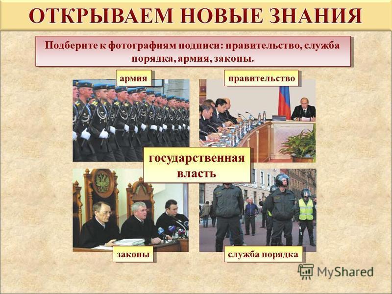 Подберите к фотографиям подписи: правительство, служба порядка, армия, законы. правительство служба порядка армия законы государственная власть государственная власть