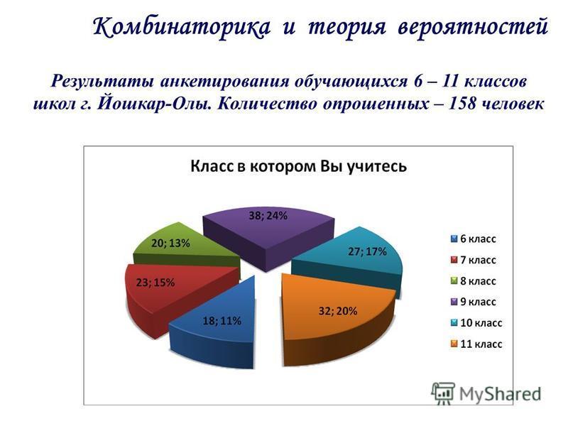Комбинаторика и теория вероятностей Результаты анкетирования обучающихся 6 – 11 классов школ г. Йошкар-Олы. Количество опрошенных – 158 человек