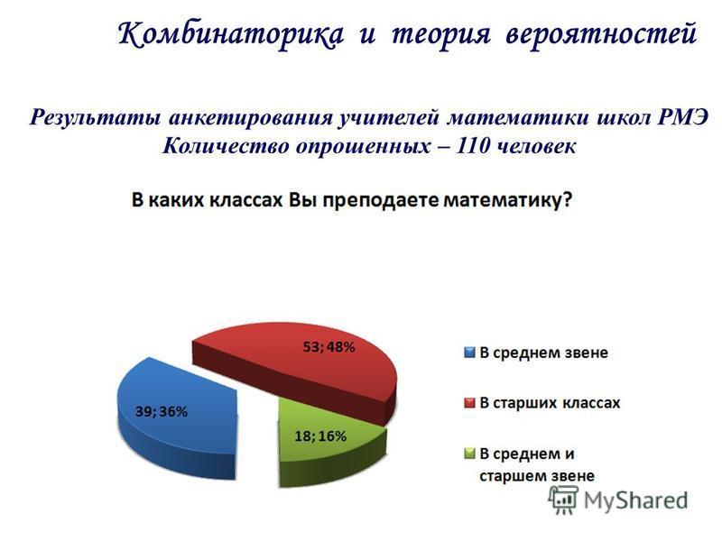 Комбинаторика и теория вероятностей Результаты анкетирования учителей математики школ РМЭ Количество опрошенных – 110 человек