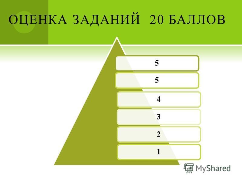 ОЦЕНКА ЗАДАНИЙ 20 БАЛЛОВ 554321