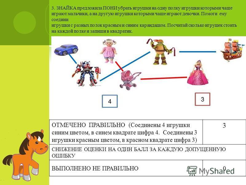 3. ЗНАЙКА предложила ПОНИ убрать игрушки на одну полку игрушки которыми чаще играют мальчики, а на другую игрушки которыми чаще играют девочки. Помоги ему соедини игрушки с разных полок красным и синим карандашом. Посчитай сколько игрушек стоить на к