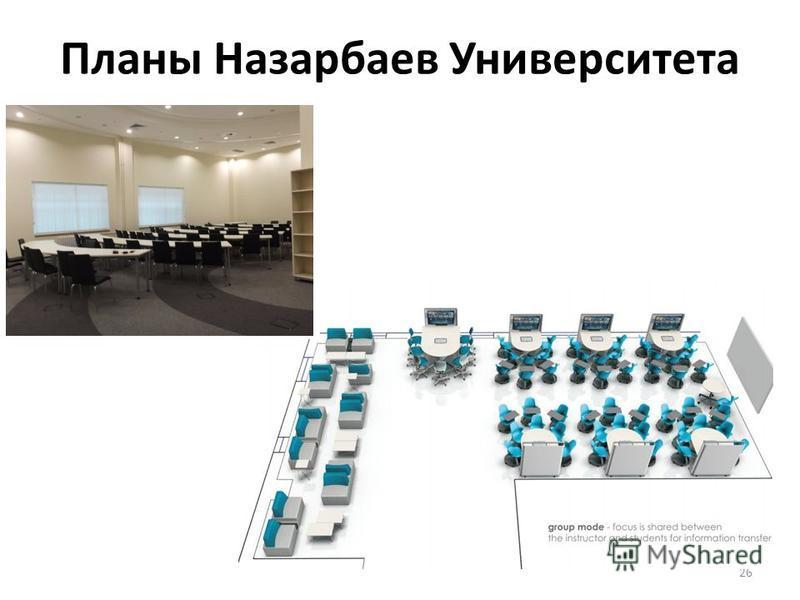 Планы Назарбаев Университета 26