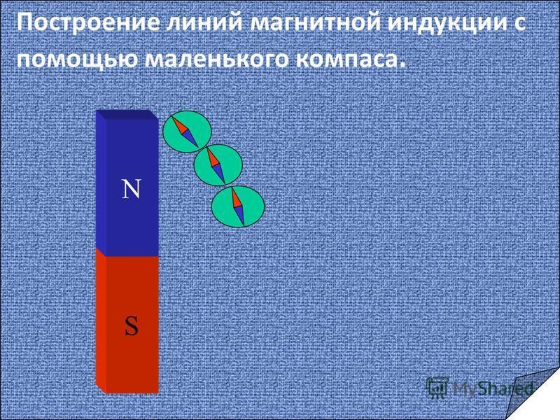 Иллюстрация магнитного поля с помощью железных опилок.