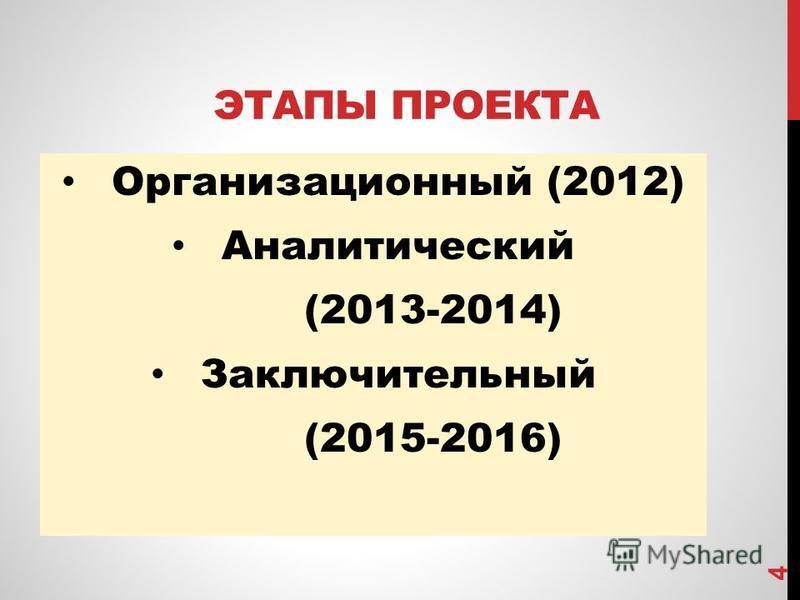 ЭТАПЫ ПРОЕКТА Организационный (2012) Аналитический (2013-2014) Заключительный (2015-2016) 4