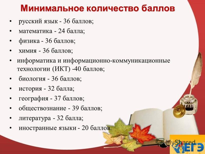 Минимальное количество баллов русский язык - 36 баллов; математика - 24 балла; физика - 36 баллов; химия - 36 баллов; информатика и информационно-коммуникационные технологии (ИКТ) -40 баллов; биология - 36 баллов; история - 32 балла; география - 37 б