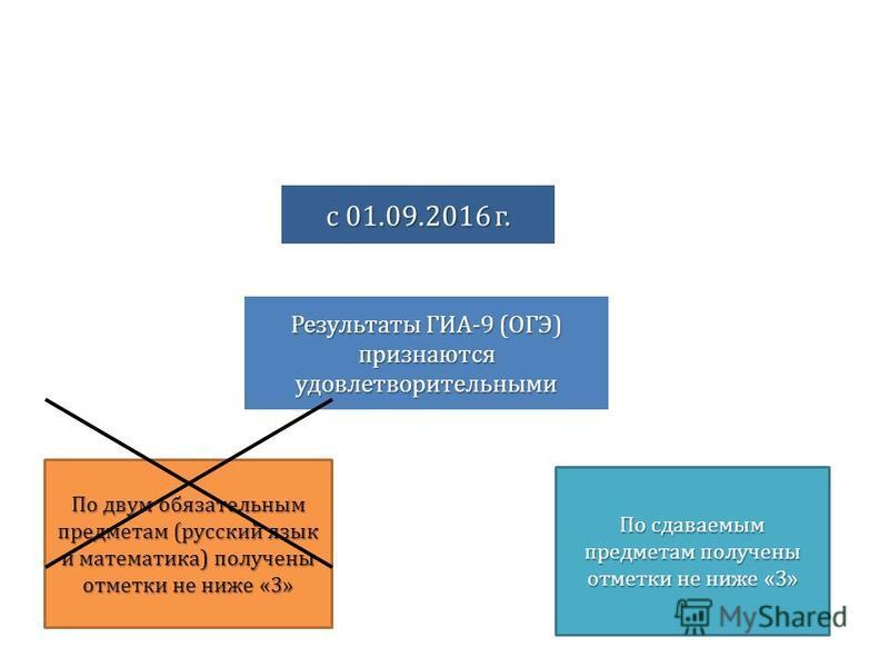 Результаты ГИА-9 (ОГЭ) признаются удовлетворительными По сдаваемым предметам получены отметки не ниже «3» с 01.09.2016 г. По двум обязательным предметам (русский язык и математика) получены отметки не ниже «3»