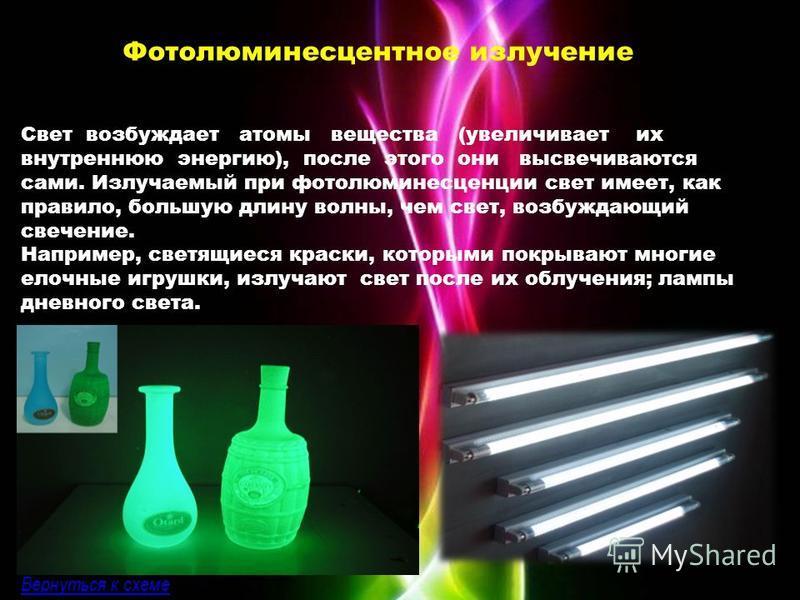 Фотолюминесцентное излучение Свет возбуждает атомы вещества (увеличивает их внутреннюю энергию), после этого они высвечиваются сами. Излучаемый при фотолюминесценции свет имеет, как правило, большую длину волны, чем свет, возбуждающий свечение. Напри
