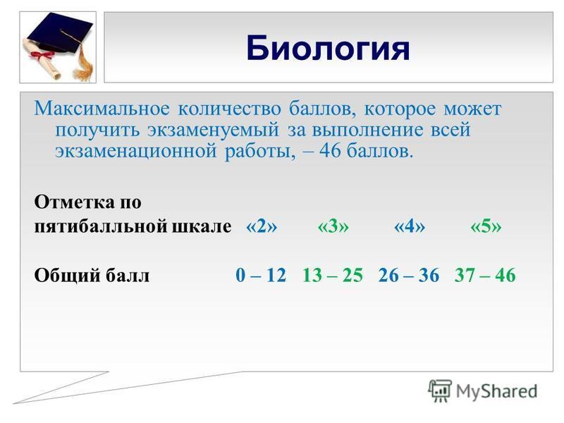 Биология Максимальное количество баллов, которое может получить экзаменуемый за выполнение всей экзаменационной работы, – 46 баллов. Отметка по пятибалльной шкале «2» «3» «4» «5» Общий балл 0 – 12 13 – 25 26 – 36 37 – 46
