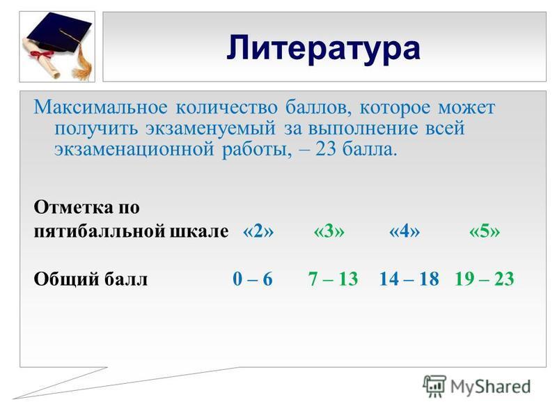 Литература Максимальное количество баллов, которое может получить экзаменуемый за выполнение всей экзаменационной работы, – 23 балла. Отметка по пятибалльной шкале «2» «3» «4» «5» Общий балл 0 – 6 7 – 13 14 – 18 19 – 23