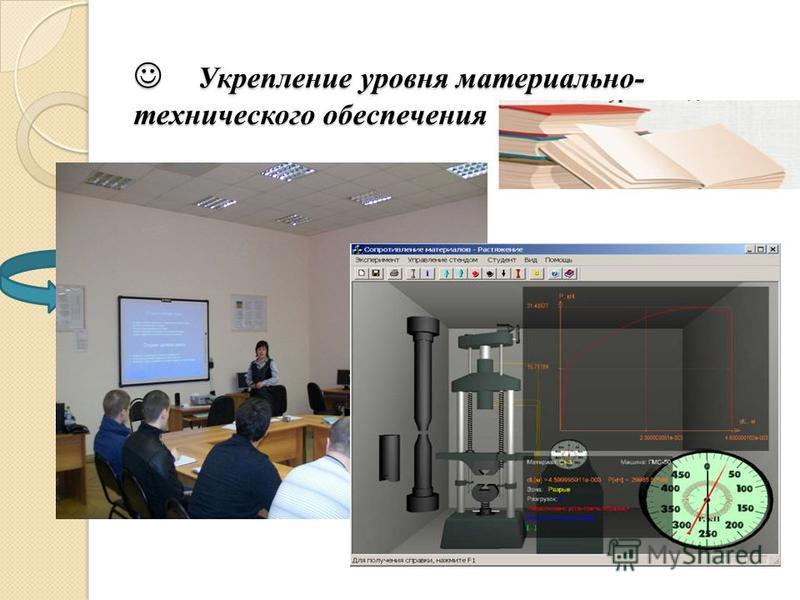 Укрепление уровня материально- технического обеспечения Укрепление уровня материально- технического обеспечения