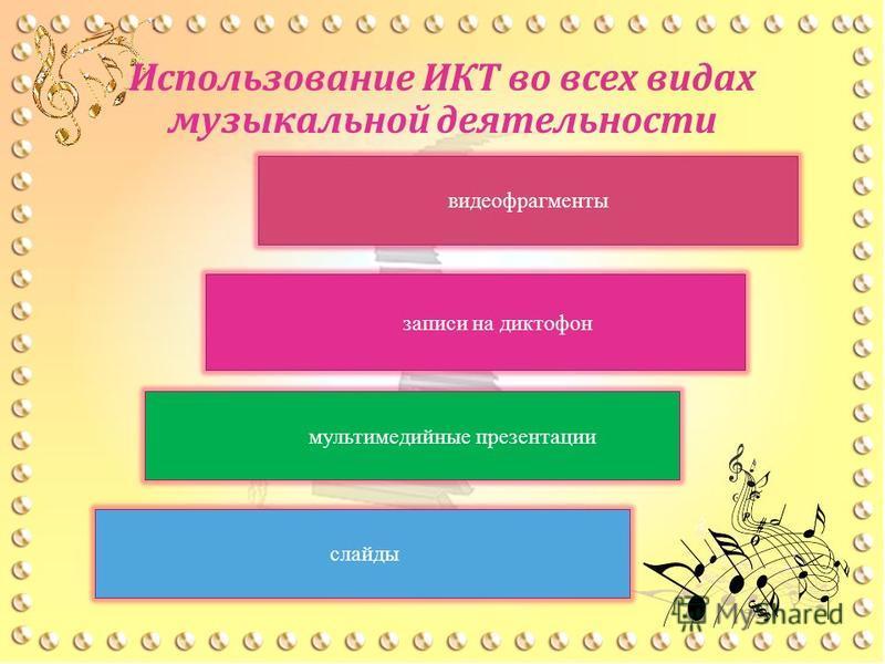 Использование ИКТ во всех видах музыкальной деятельности записи на диктофон мультимедийные презентации видеофрагменты слайды
