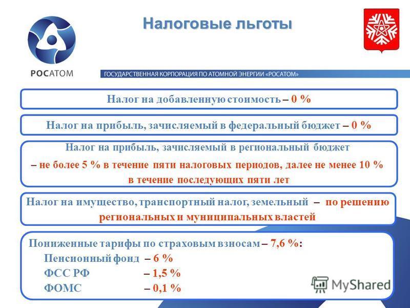 Налоговые льготы Налог на прибыль, зачисляемый в федеральный бюджет – 0 % Налог на имущество, транспортный налог, земельный – по решению региональных и муниципальных властей Пониженные тарифы по страховым взносам – 7,6 %: Пенсионный фонд – 6 % ФСС РФ