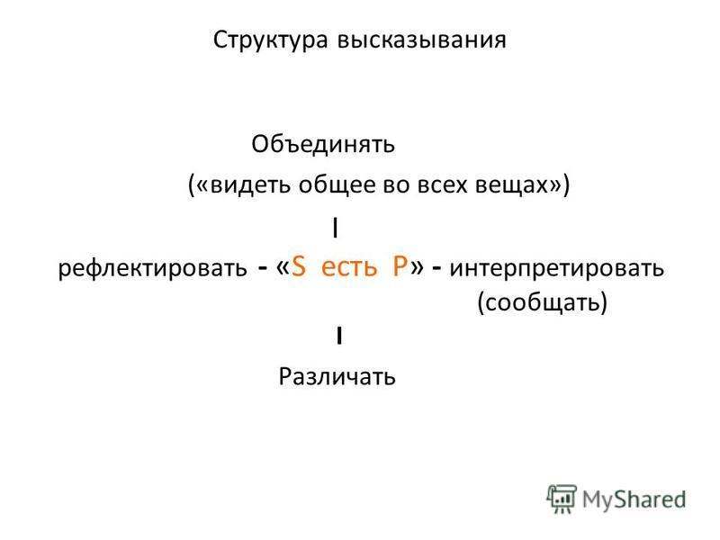 Структура высказывания Объединять («видеть общее во всех вещах») I рефлектировать - «S есть P» - интерпретировать (сообщать) I Различать