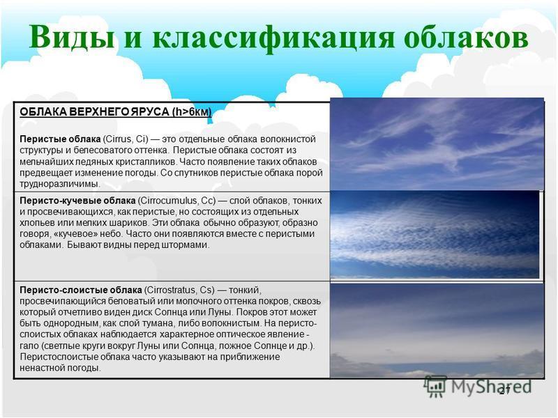 26 Таблица высоты облаков