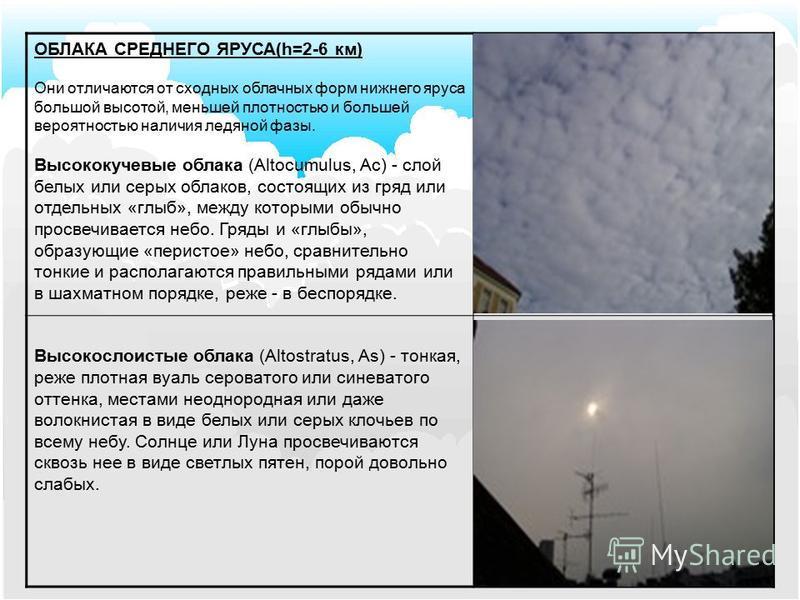 27 Виды и классификация облаков ОБЛАКА ВЕРХНЕГО ЯРУСА (h>6 км) Перистые облака (Cirrus, Ci) это отдельные облака волокнистой структуры и белесоватого оттенка. Перистые облака состоят из мельчайших ледяных кристалликов. Часто появление таких облаков п