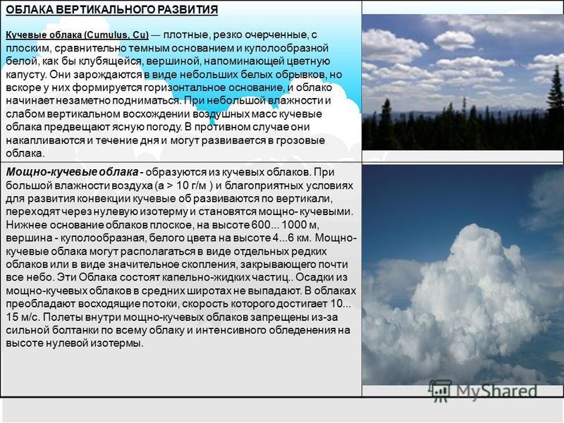 ОБЛАКА НИЖНЕГО ЯРУСА (h<2 км) Слоисто-кучевые облака (Stratocumulus, Sc) - облачный слой, состоящий из гряд, валов или отдельных их элементов, крупных и плотных, серого цвета. Почти всегда имеются более темные участки. Эти облака редко приносят дождь