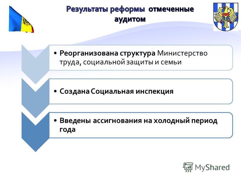 Реорганизована структура Министерство труда, социальной защиты и семьи Создана Социальная инспекция Введены ассигнования на холодный период года