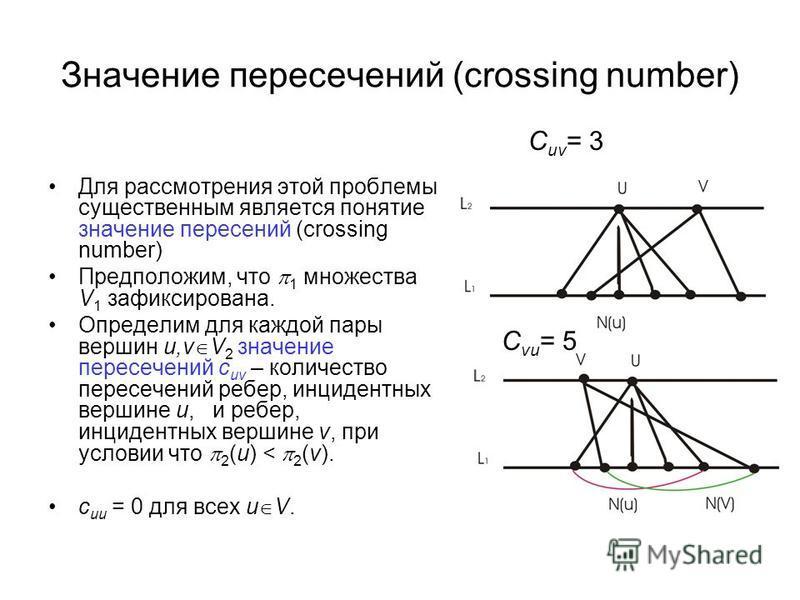 Значение пересечений (crossing number) Для рассмотрения этой проблемы существенным является понятие значение пересений (crossing number) Предположим, что 1 множества V 1 зафиксирована. Определим для каждой пары вершин u,v V 2 значение пересечений c u