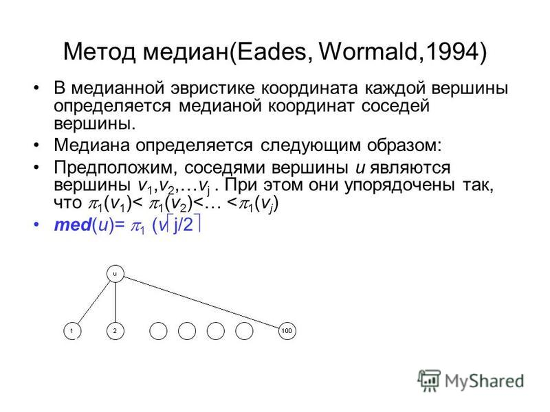 Метод медиан(Eades, Wormald,1994) В медианной эвристике координата каждой вершины определяется медианой координат соседей вершины. Медиана определяется следующим образом: Предположим, соседями вершины u являются вершины v 1,v 2,…v j. При этом они упо