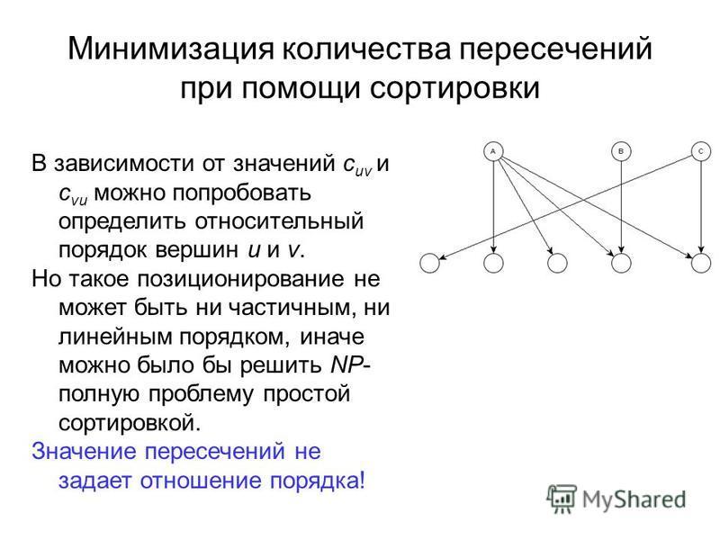 Минимизация количества пересечений при помощи сортировки В зависимости от значений с uv и c vu можно попробовать определить относительный порядок вершин u и v. Но такое позиционирование не может быть ни частичным, ни линейным порядком, иначе можно бы