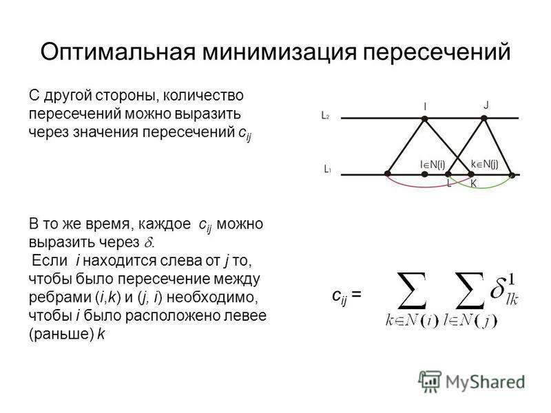 Оптимальная минимизация пересечений С другой стороны, количество пересечений можно выразить через значения пересечений с ij В то же время, каждое с ij можно выразить через. Если i находится слева от j то, чтобы было пересечение между ребрами (i,k) и