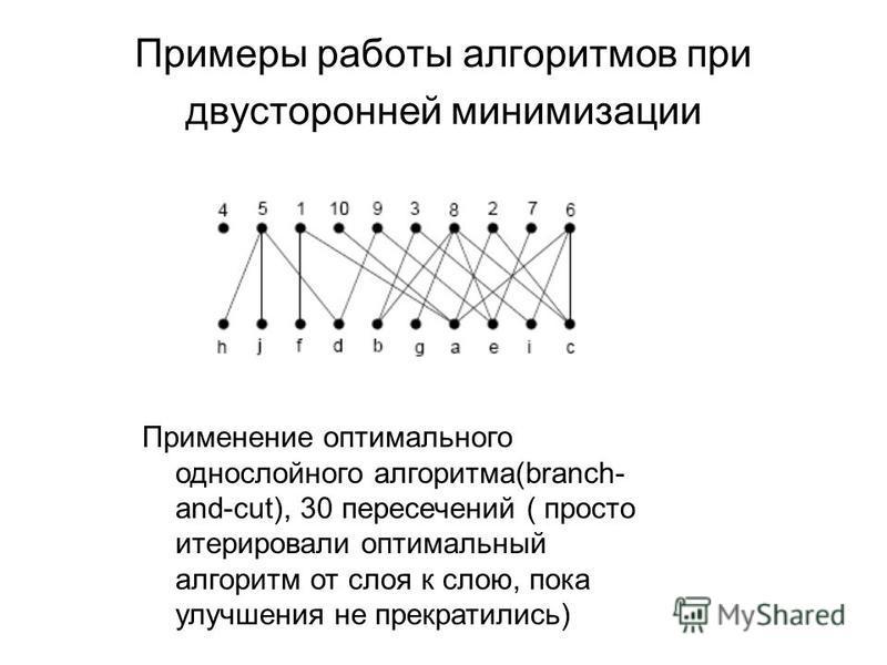 Примеры работы алгоритмов при двусторонней минимизации Применение оптимального однослойного алгоритма(branch- and-cut), 30 пересечений ( просто итерировали оптимальный алгоритм от слоя к слою, пока улучшения не прекратились)