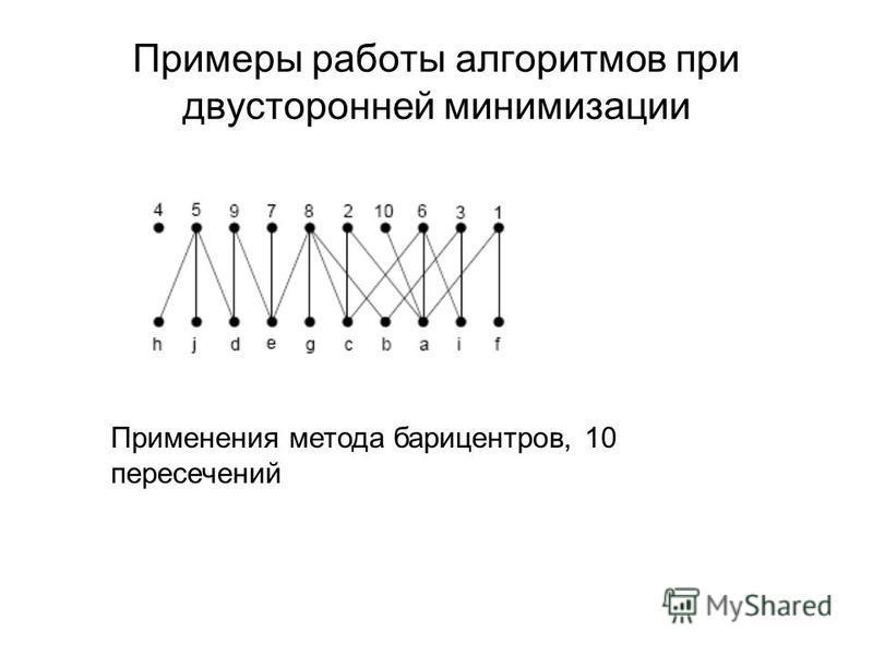 Примеры работы алгоритмов при двусторонней минимизации Применения метода барицентров, 10 пересечений