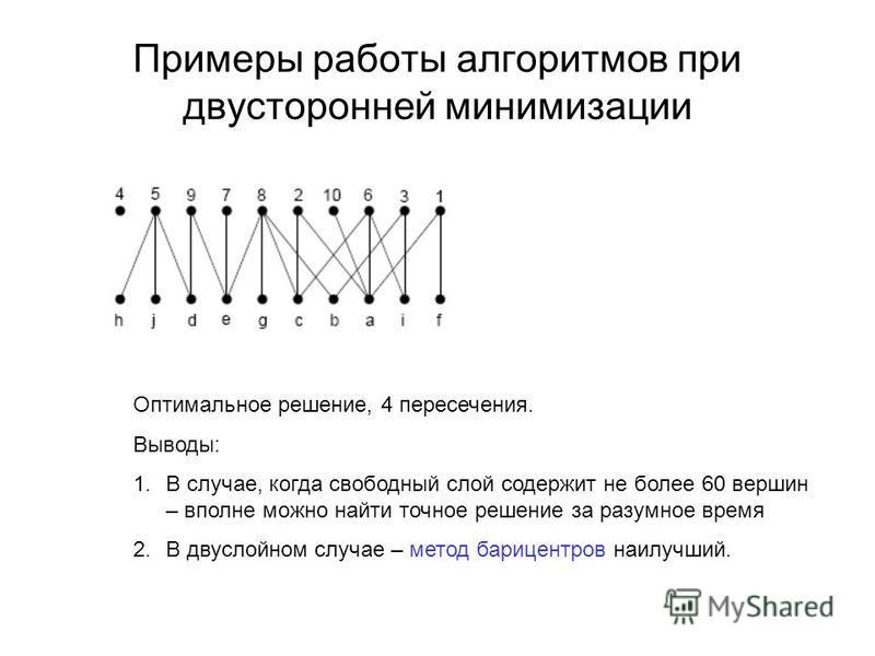 Примеры работы алгоритмов при двусторонней минимизации Оптимальное решение, 4 пересечения. Выводы: 1. В случае, когда свободный слой содержит не более 60 вершин – вполне можно найти точное решение за разумное время 2. В двуслойном случае – метод бари
