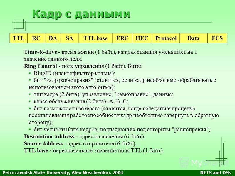 Petrozavodsk State University, Alex Moschevikin, 2004NETS and OSs Кадр с данными TTLRCDASATTL baseERCHECProtocolDataFCS Time-to-Live - время жизни (1 байт), каждая станция уменьшает на 1 значение данного поля. Ring Control - поле управления (1 байт).