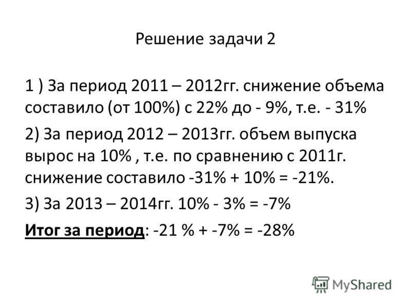 Решение задачи 2 1 ) За период 2011 – 2012 гг. снижение объема составило (от 100%) с 22% до - 9%, т.е. - 31% 2) За период 2012 – 2013 гг. объем выпуска вырос на 10%, т.е. по сравнению с 2011 г. снижение составило -31% + 10% = -21%. 3) За 2013 – 2014