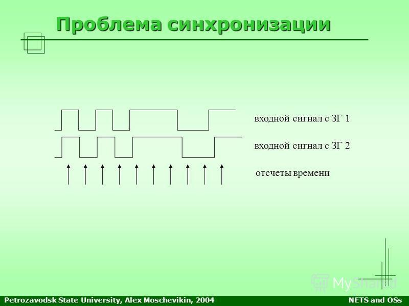 Petrozavodsk State University, Alex Moschevikin, 2004NETS and OSs Проблема синхронизации входной сигнал с ЗГ 1 отсчеты времени входной сигнал с ЗГ 2