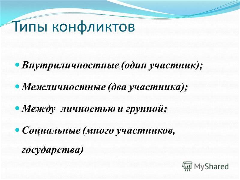 Типы конфликтов Внутриличностные (один участник); Межличностные (два участника); Между личностью и группой; Социальные (много участников, государства)