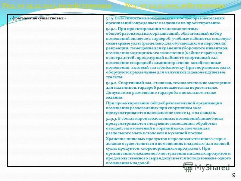 5.19. Вместимость малокомплектных общеобразовательных организаций определяется заданием на проектирование. 5.19.1. При проектировании малокомплектных общеобразовательных организаций, обязательный набор помещений включает: гардероб; учебные кабинеты;