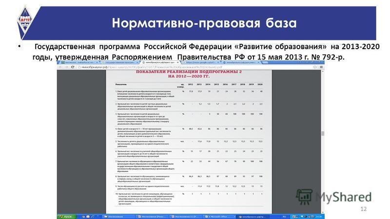 Государственная программа Российской Федерации «Развитие образования» на 2013-2020 годы, утвержденная Распоряжением Правительства РФ от 15 мая 2013 г. 792-р. Нормативно-правовая база 12