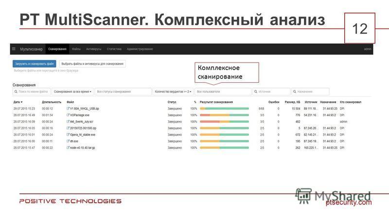PT MultiScanner. Комплексный анализ ptsecurity.com 12 Комплексное сканирование
