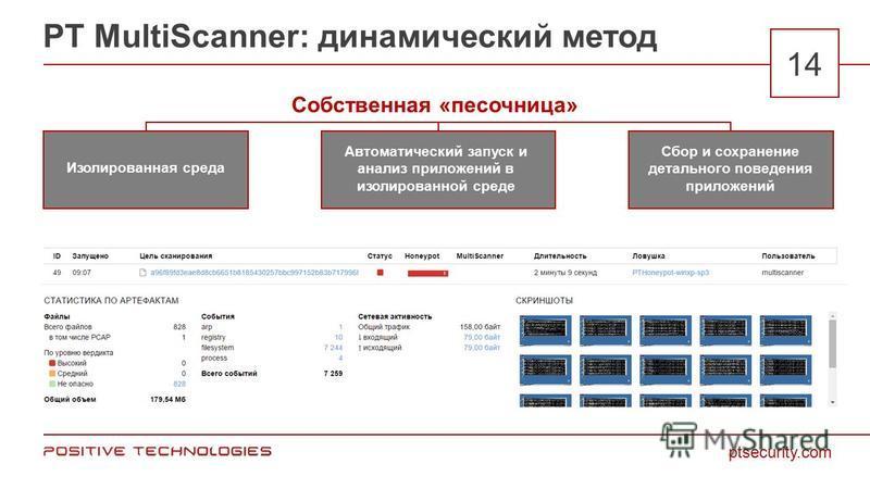 ptsecurity.com 14 Собственная «песочница» Изолированная среда Автоматический запуск и анализ приложений в изолированной среде Сбор и сохранение детального поведения приложений PT MultiScanner: динамический метод