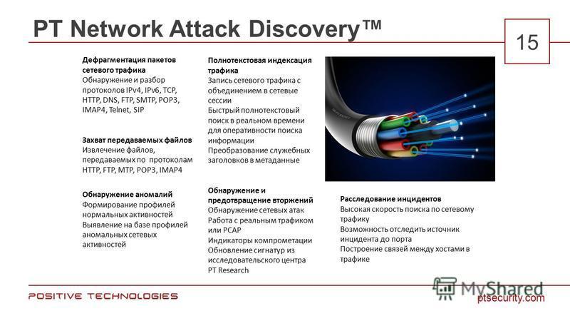PT Network Attack Discovery Дефрагментация пакетов сетевого трафика Обнаружение и разбор протоколов IPv4, IPv6, TCP, HTTP, DNS, FTP, SMTP, POP3, IMAP4, Telnet, SIP Захват передаваемых файлов Извлечение файлов, передаваемых по протоколам HTTP, FTP, MT