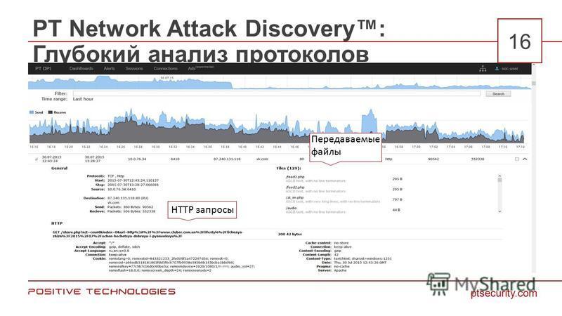ptsecurity.com PT Network Attack Discovery: Глубокий анализ протоколов 16 Передаваемые файлы HTTP запросы