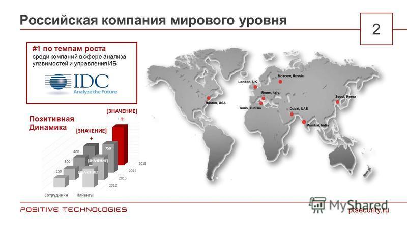 Российская компания мирового уровня ptsecurity.ru 2 #1 по темпам роста среди компаний в сфере анализа уязвимостей и управления ИБ