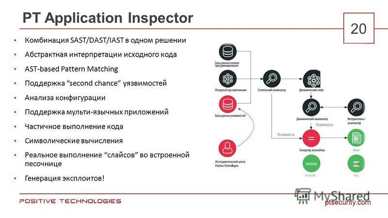 ptsecurity.com 20 PT Application Inspector Комбинация SAST/DAST/IAST в одном решении Абстрактная интерпретации исходного кода AST-based Pattern Matching Поддержка second chance уязвимостей Анализа конфигурации Поддержка мульти-язычных приложений Част
