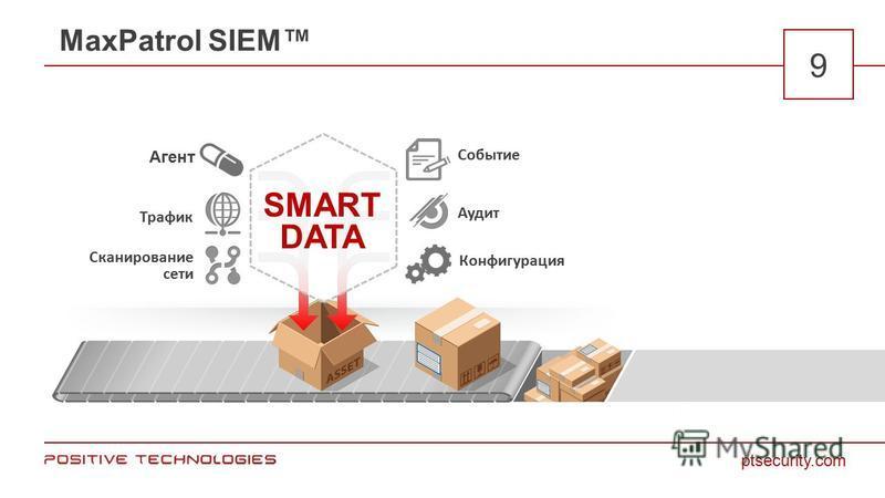 9 MaxPatrol SIEM SMART DATA Событие Конфигурация Сканирование сети Аудит Агент Трафик