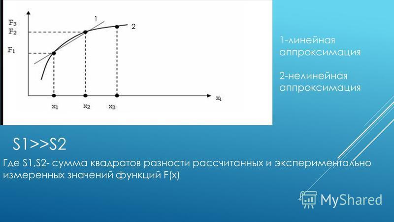 1 2 1-линейная аппроксимация 2-нелинейная аппроксимация S1>>S2 Где S1,S2- сумма квадратов разности рассчитанных и экспериментально измеренных значений функций F(х)