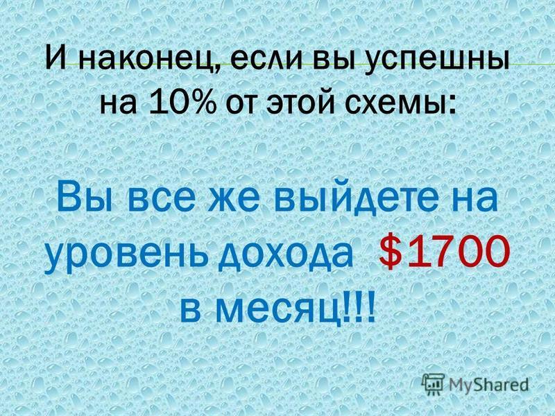 Теперь, если вы успешны на 25% от этой схемы: Вы будете иметь доход $4000 в месяц!