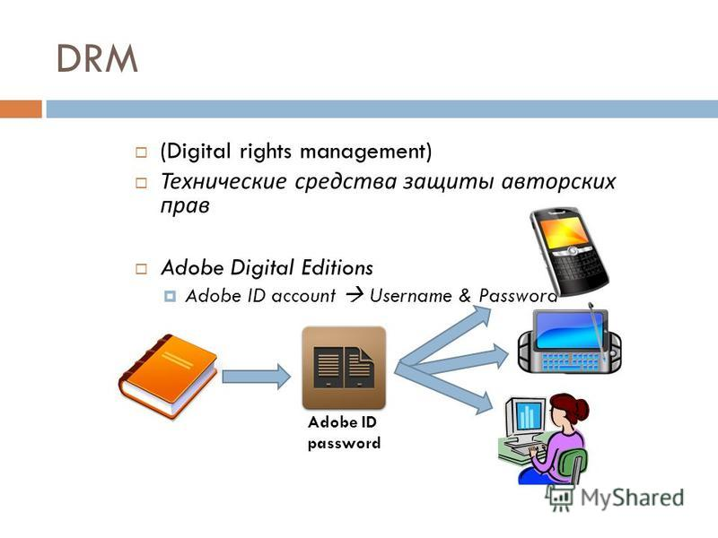 DRM (Digital rights management) Технические средства защиты авторских прав Adobe Digital Editions Adobe ID account Username & Password Adobe ID password
