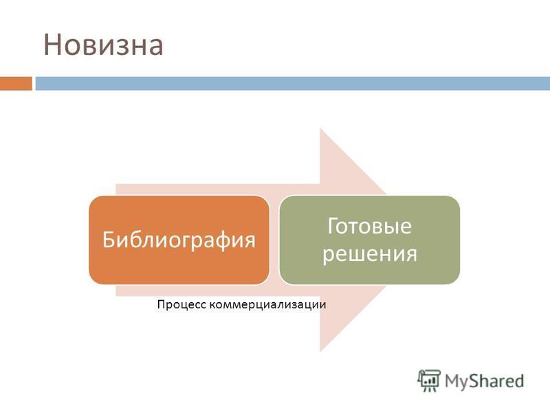 Новизна Библиография Готовые решения Процесс коммерциализации