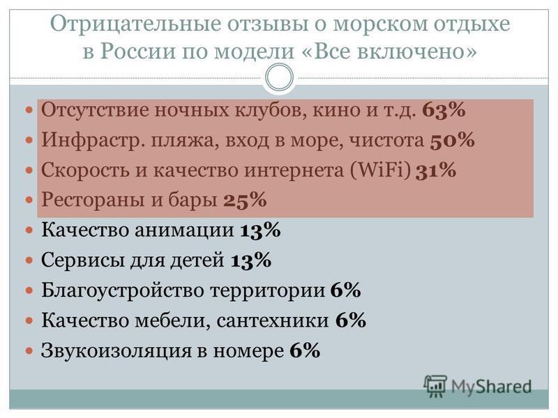 Отрицательные отзывы о морском отдыхе в России по модели «Все включено» Отсутствие ночных клубов, кино и т.д. 63% Инфрастр. пляжа, вход в море, чистота 50% Скорость и качество интернета (WiFi) 31% Рестораны и бары 25% Качество анимации 13% Сервисы дл